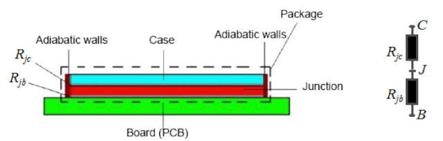 Two-Resistor