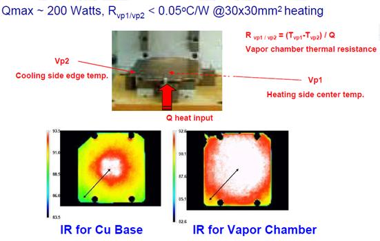 vapor-chamber1.png